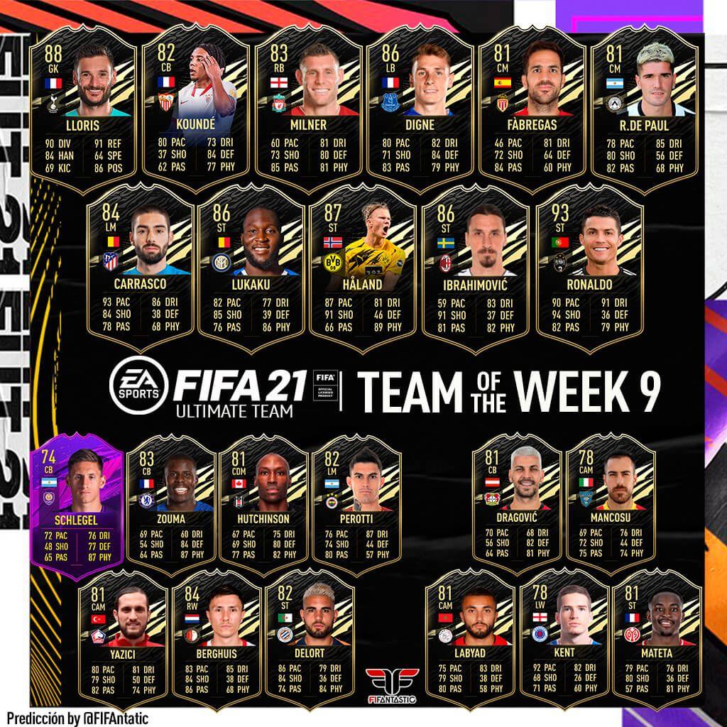 Predicción del TOTW 9 de FIFA 21 Ultimate Team