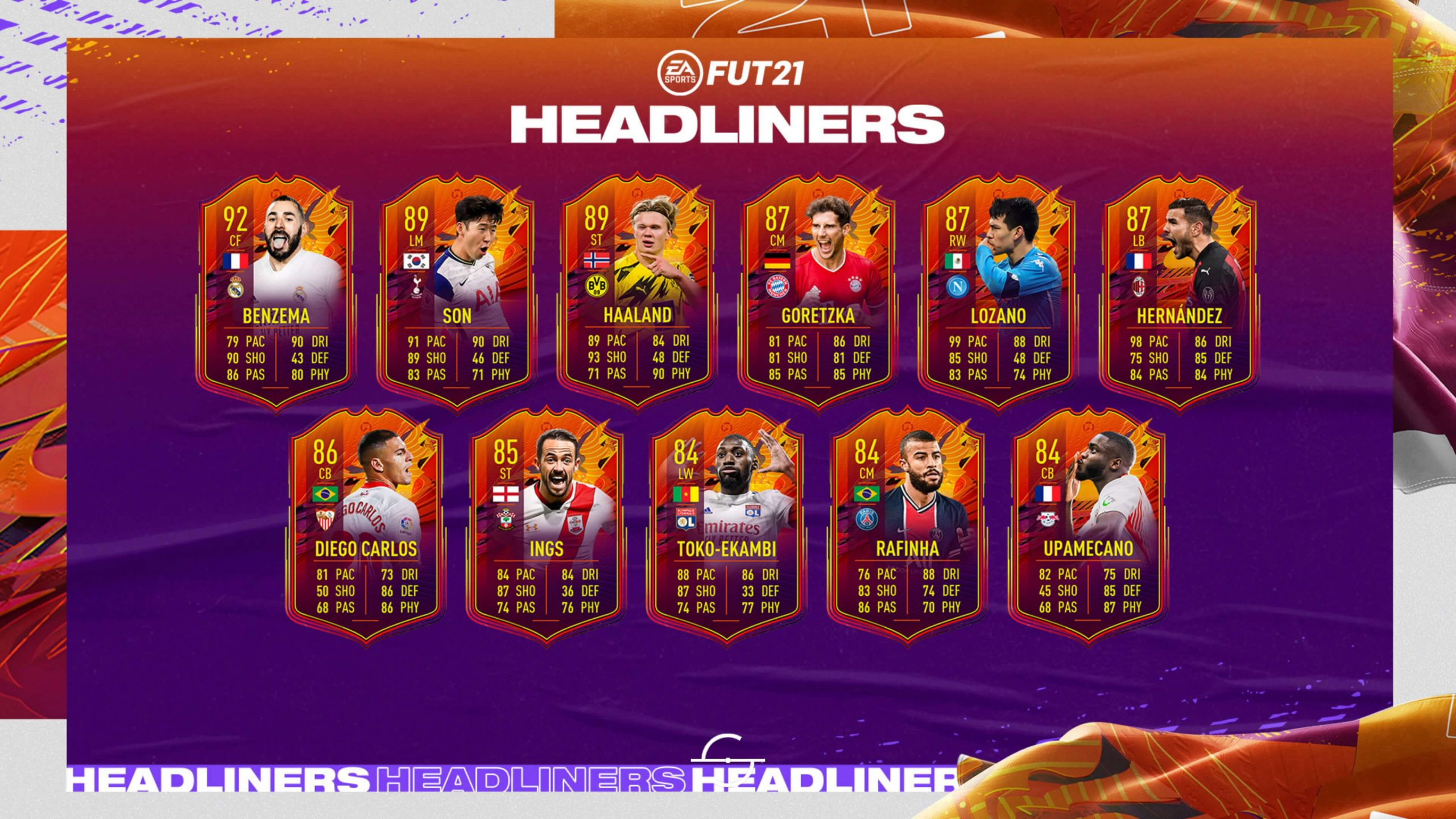 Segundo equipo de los Headliners de FIFA 21