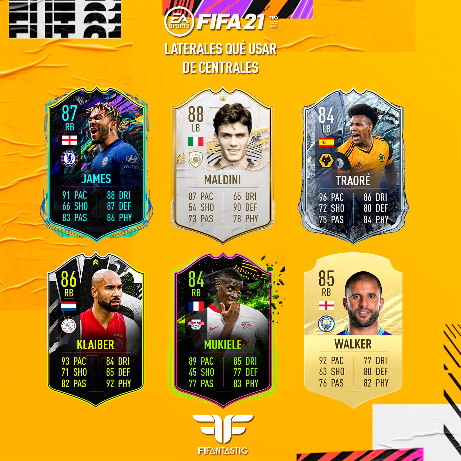 Laterales para utilizar como central en FIFA 21 Ultimate Team