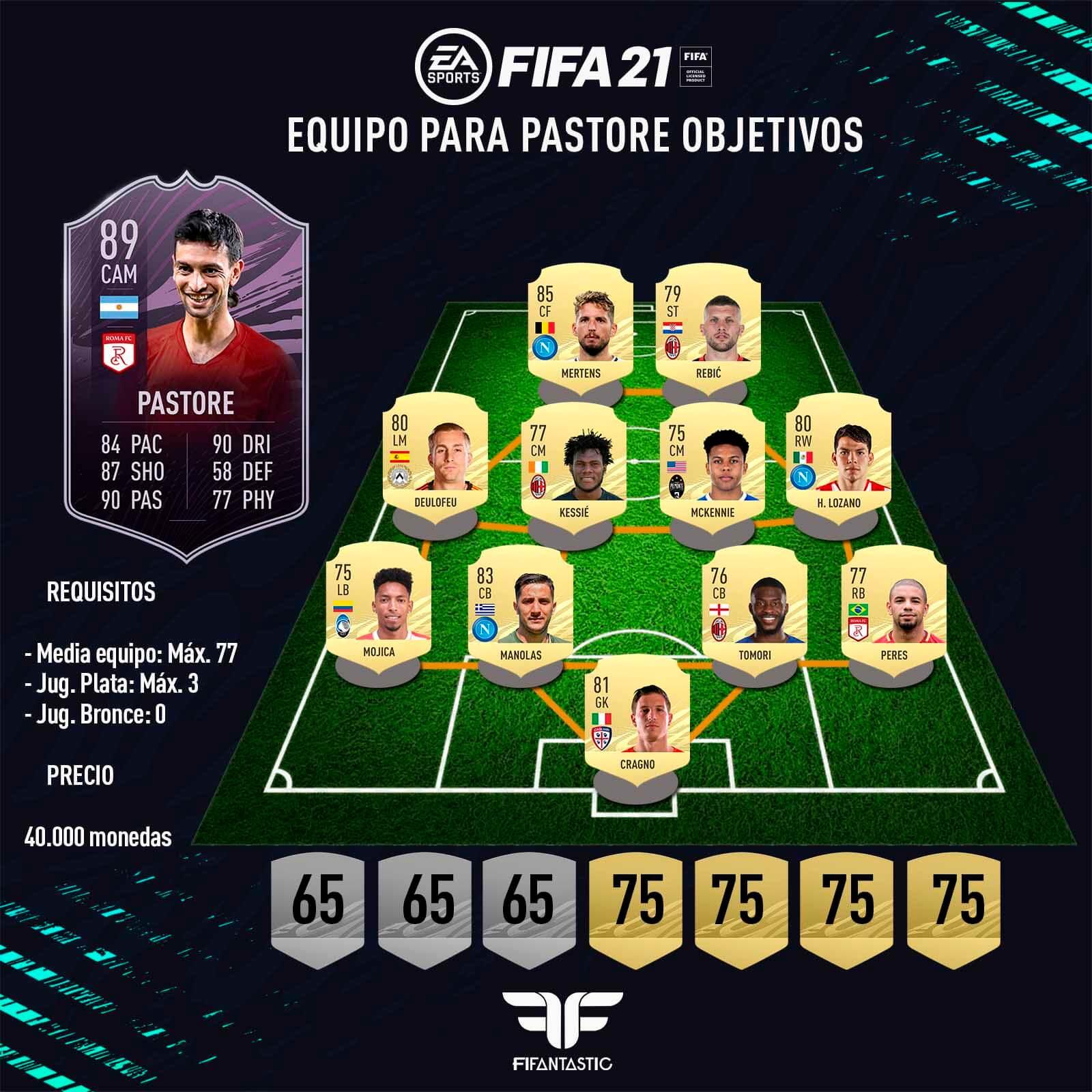 Equipo para conseguir a Pastore Objetivos en FIFA 21 Ultimate Team