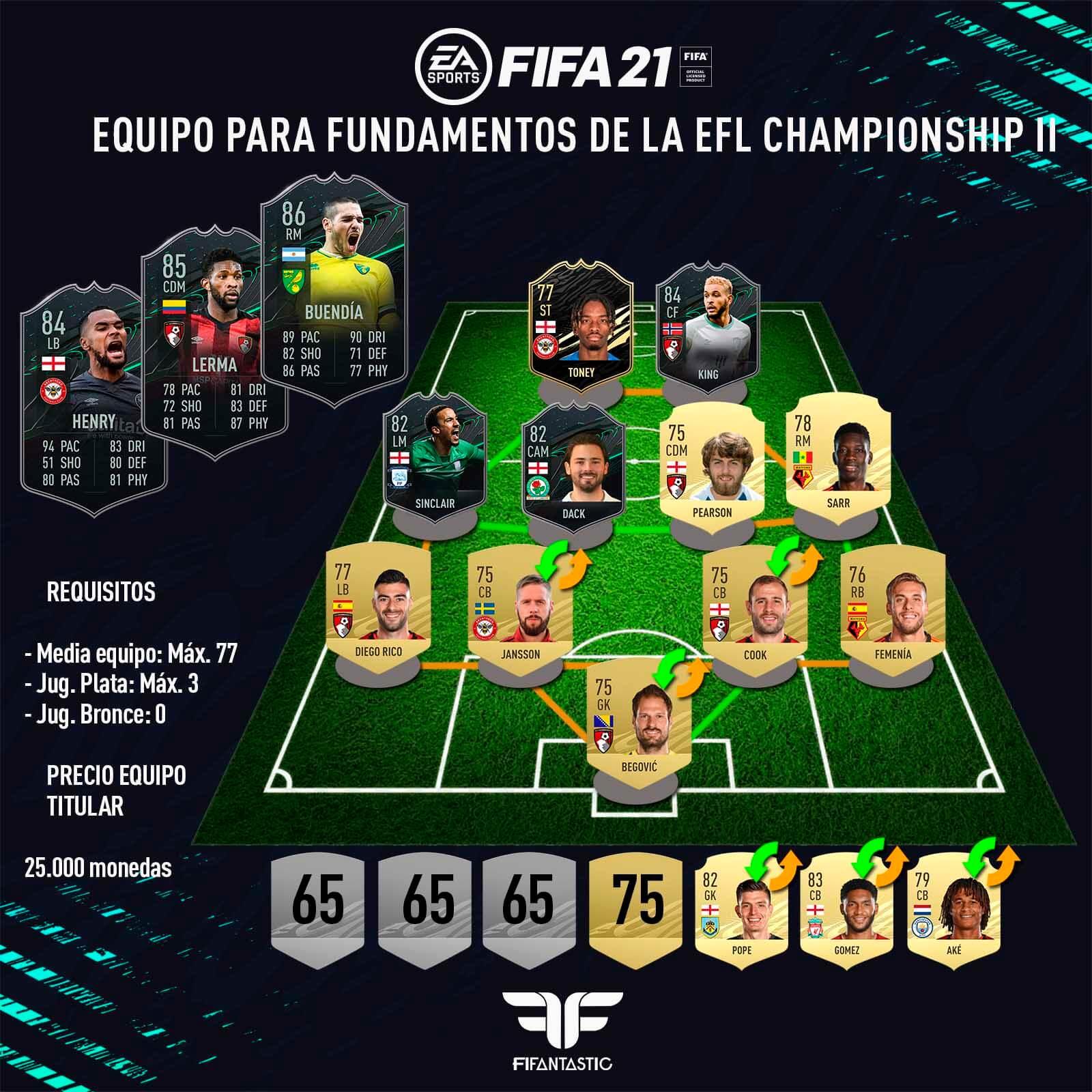 Equipo para los Fundamentos EFL Championship II de FIFA 21 Ultimate Team