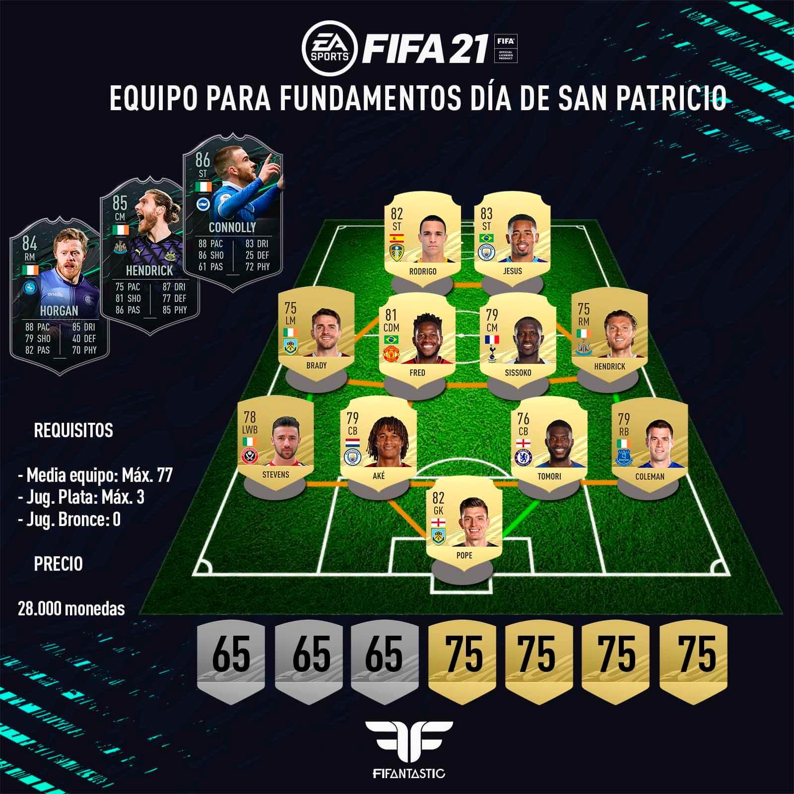 Equipo para los Fundamentos del Día de San Patricio de FIFA 21 Ultimate Team
