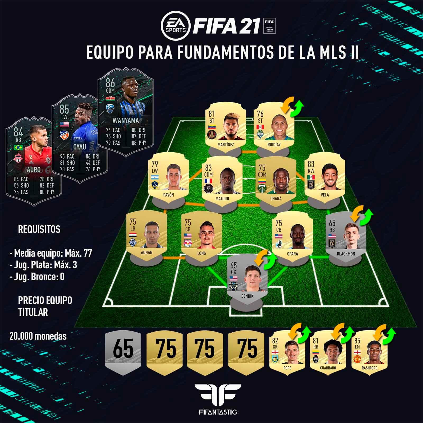 Equipo para los Fundamentos de la MLS II de FIFA 21 Ultimate Team