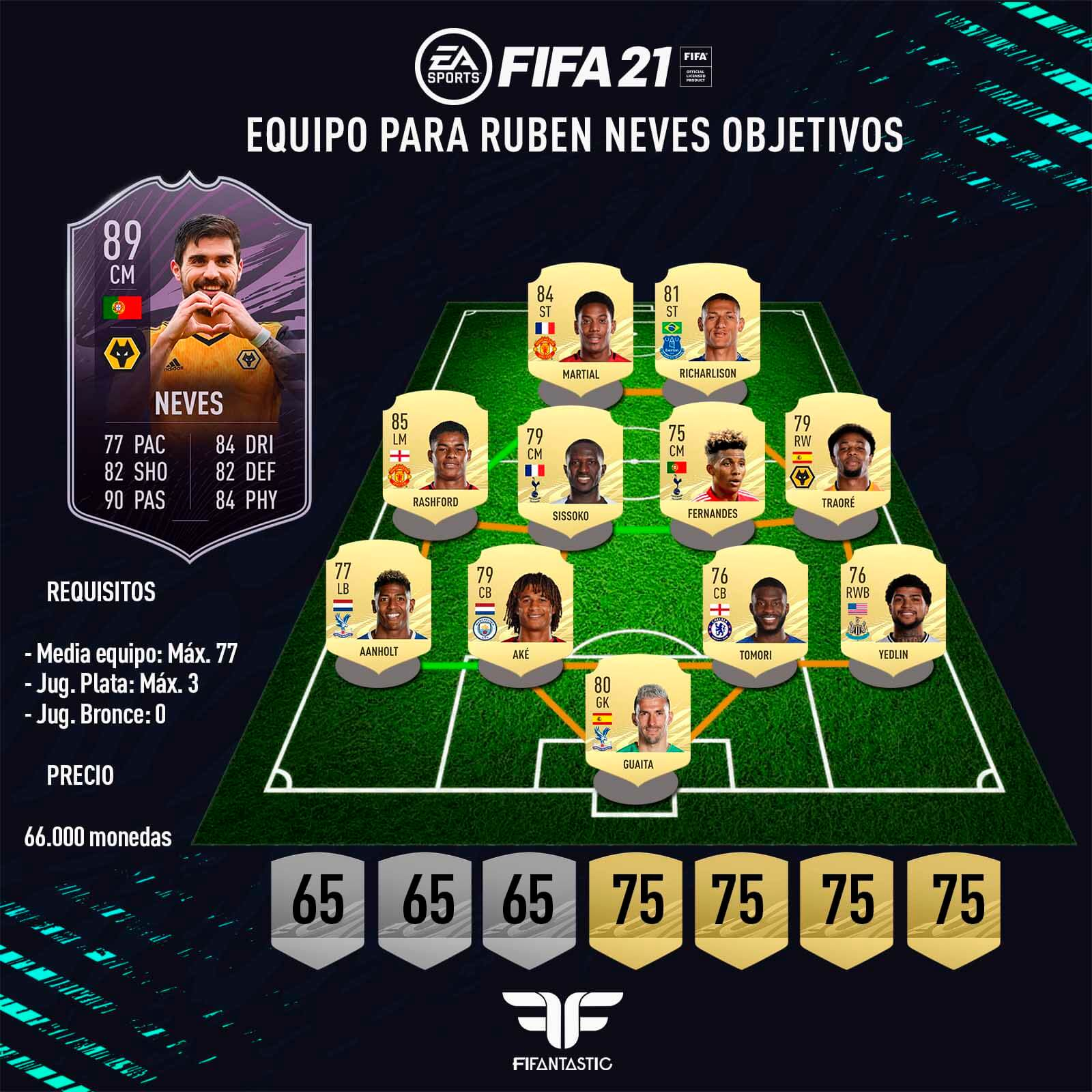 Ruben Neves Objetivos en FIFA 21 Ultimate Team