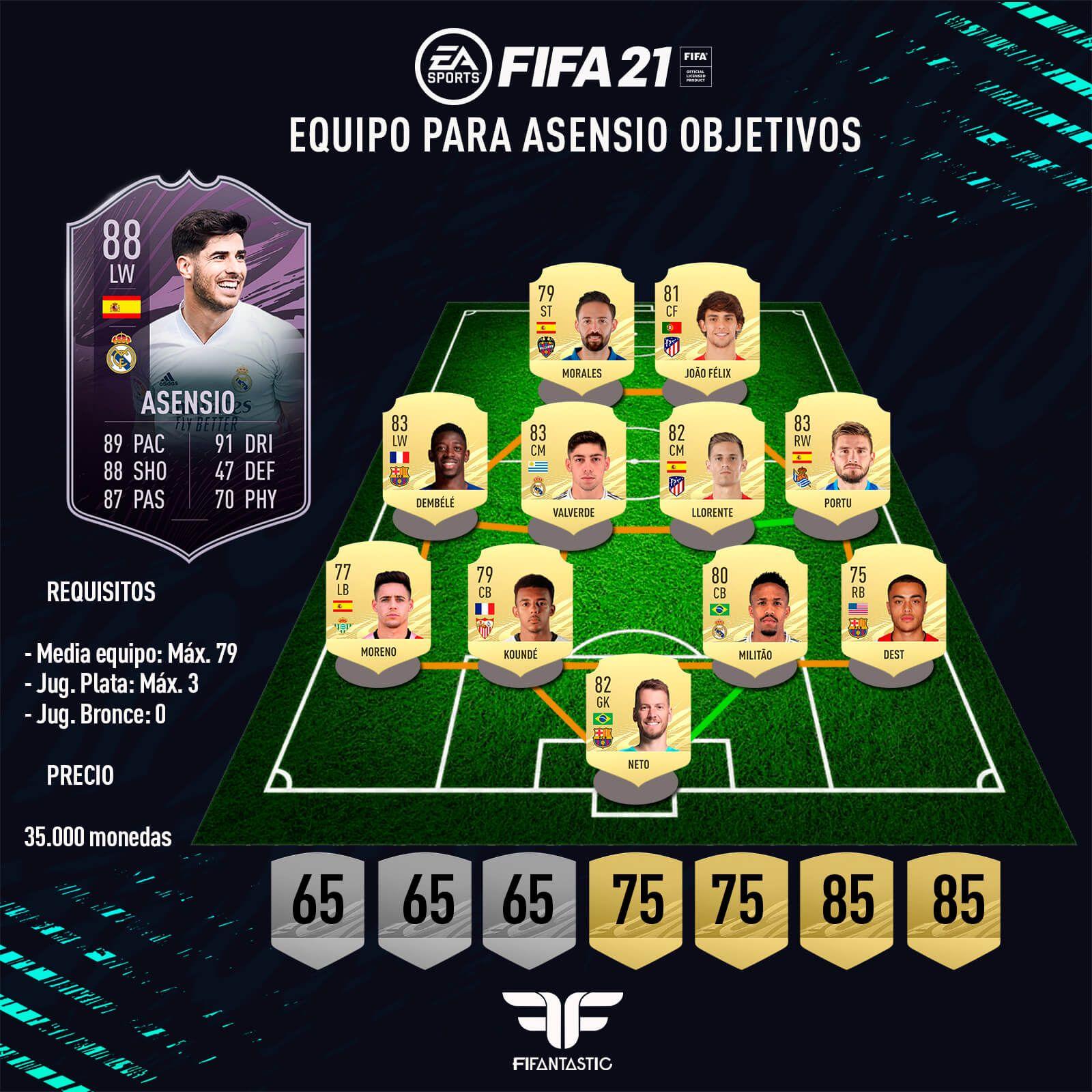 Equipo para conseguir a Marco Asensio Objetivos en FIFA 21 Ultimate Team