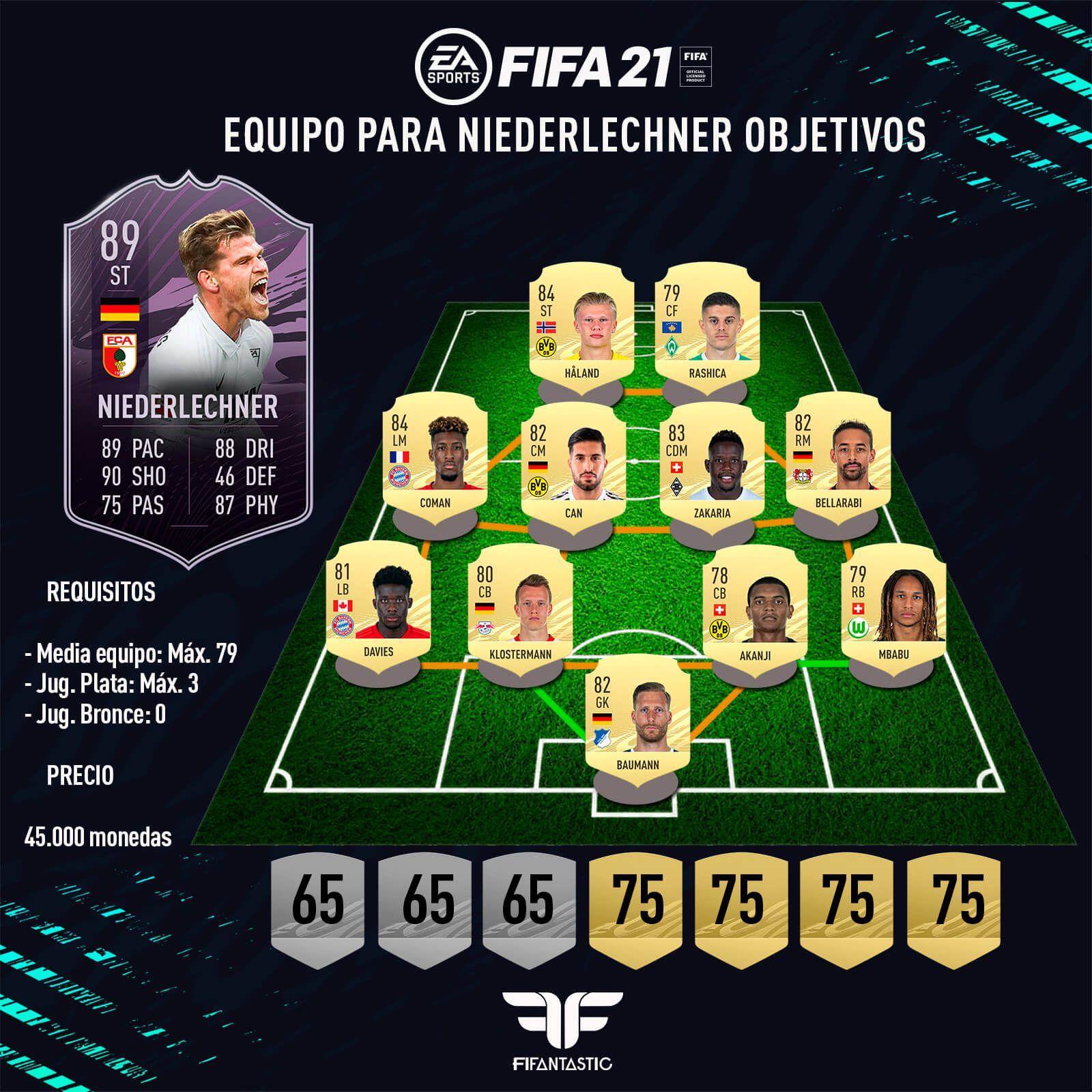Equipo para conseguir a Niederlechner Objetivos en FIFA 21 Ultimate Team