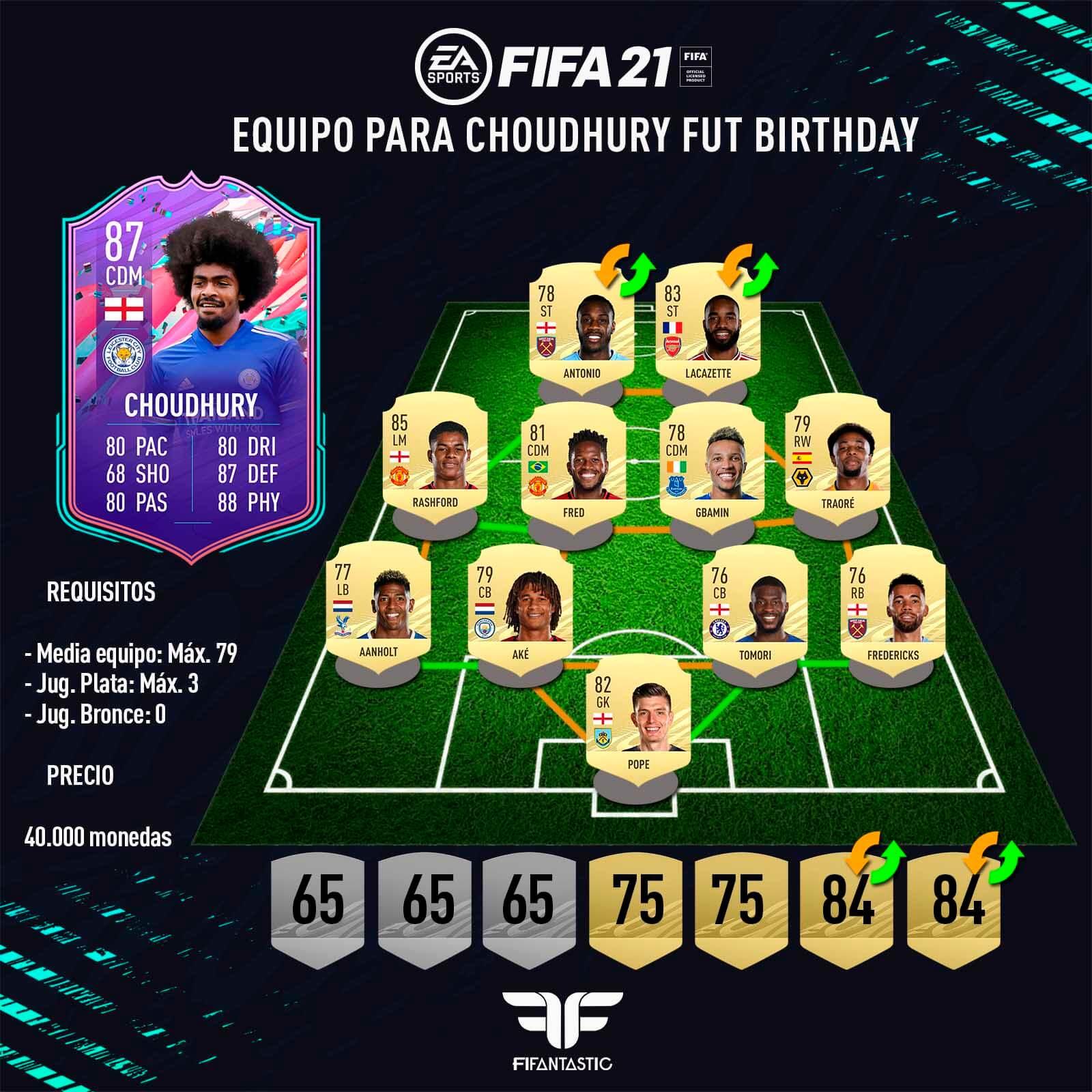 Equipo para Choudhury FUT Birthday en FIFA 21 Ultimate Team