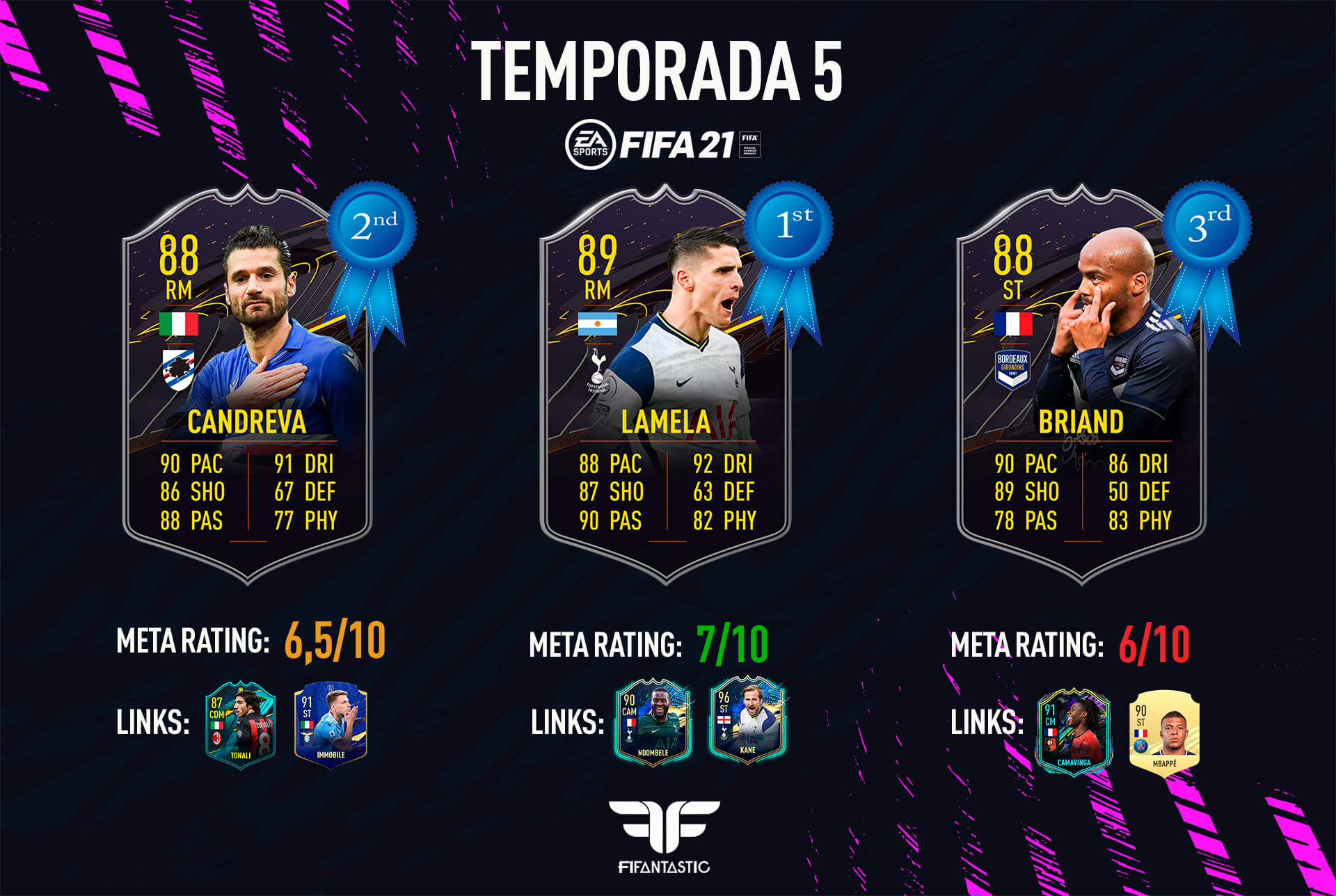 Jugador del nivel 30 de la Temporada 5 de FIFA 21 Ultimate Team