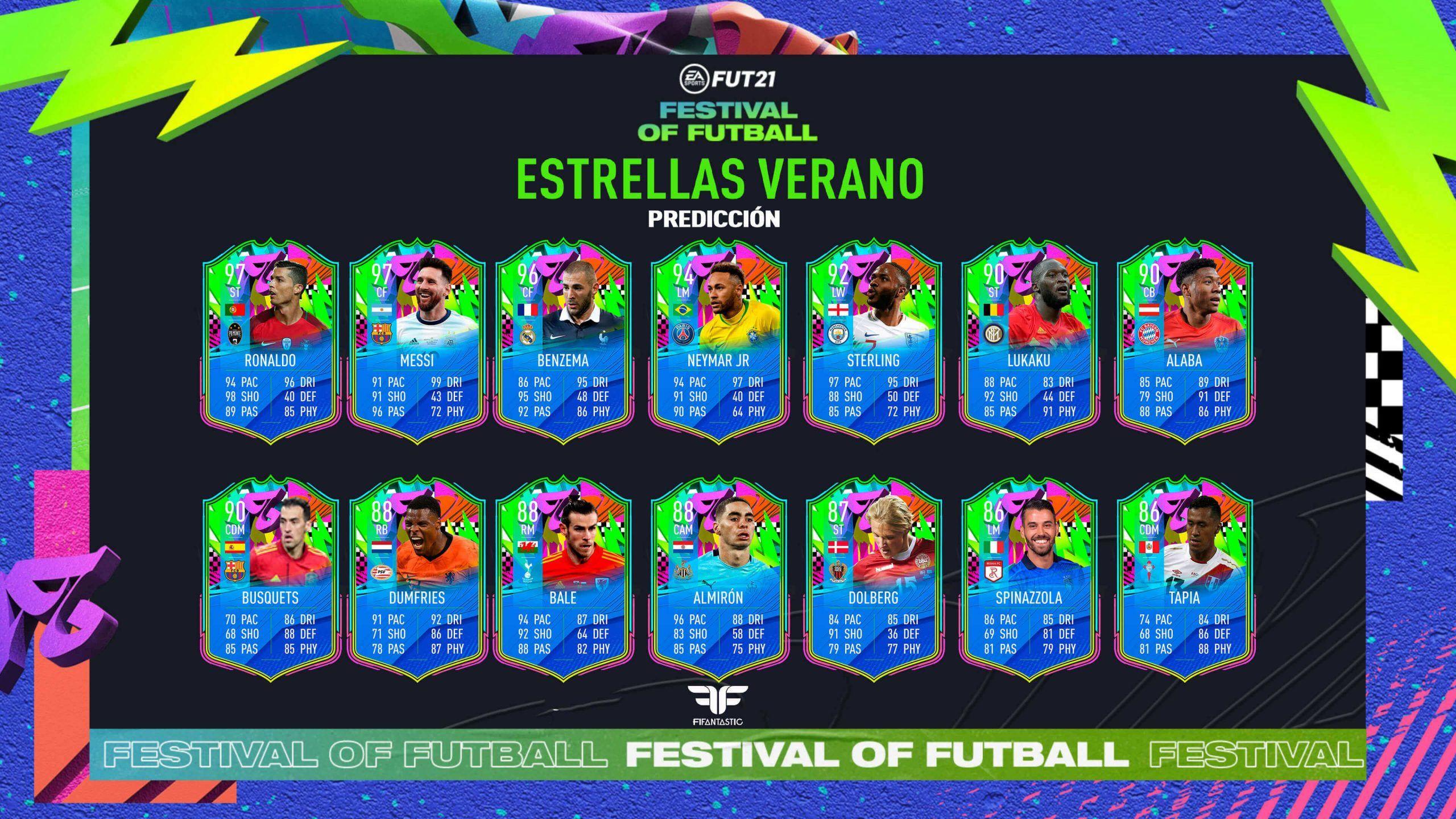 Predicción del equipo Estrellas del Verano de FIFA 21 Ultimate Team