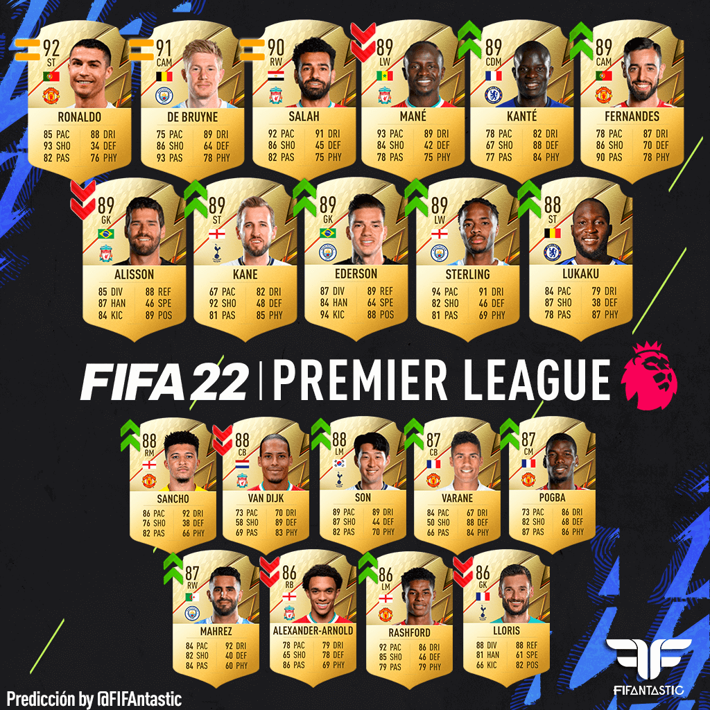 Predicción de Medias de la Premier League de FIFA 22 Ultimate Team