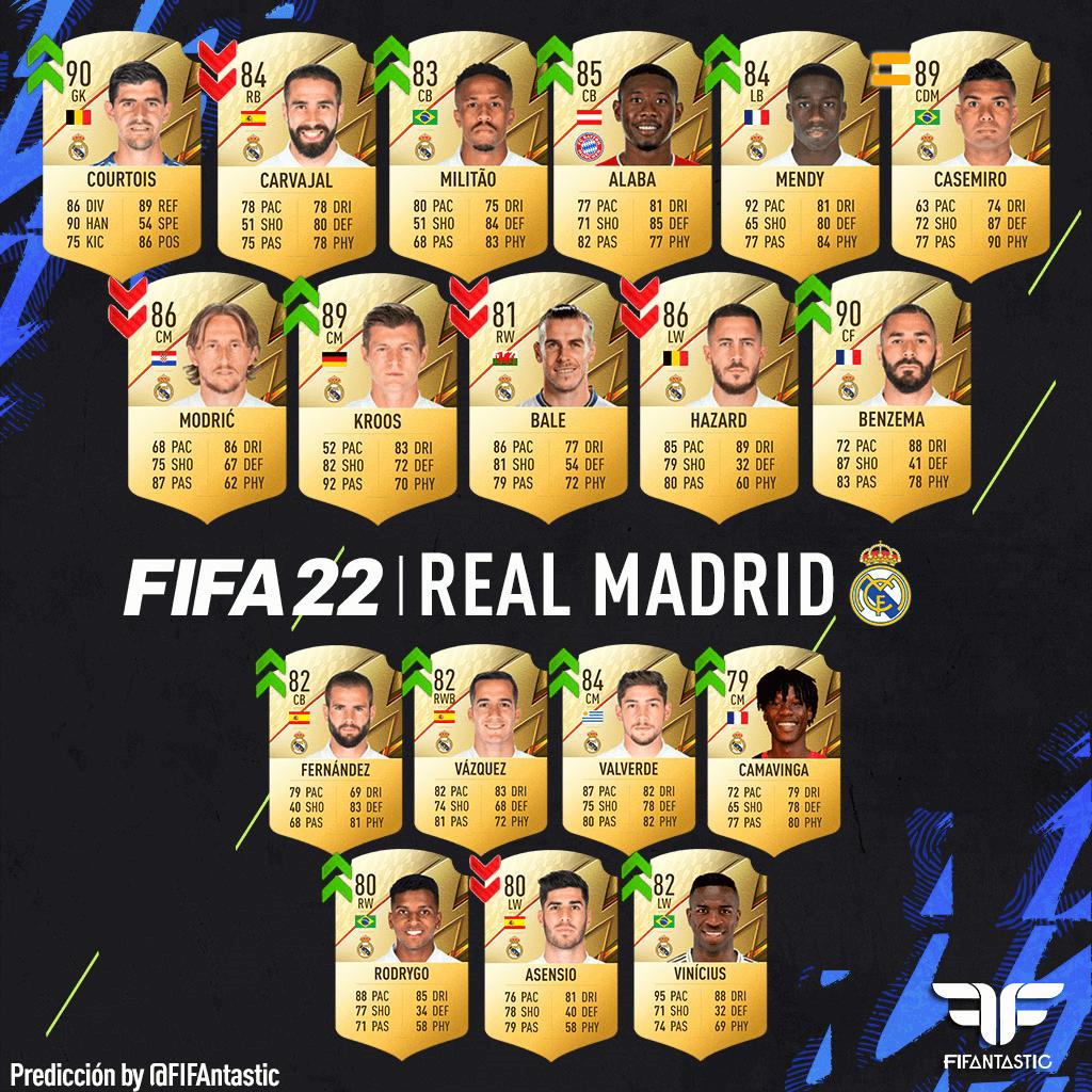 Predicción de Medias del Real Madrid de FIFA 22
