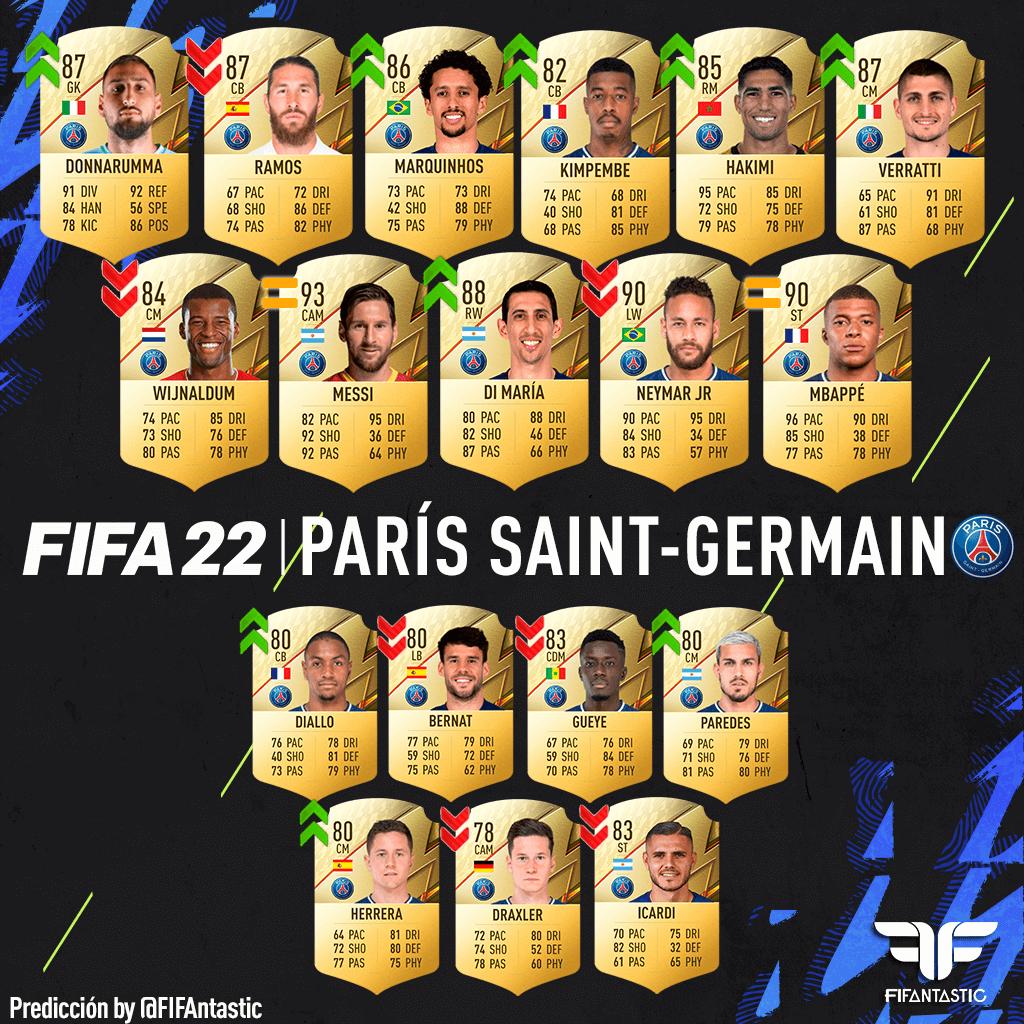 Predicción de Medias del París Saint-Germain de FIFA 22 Ultimate Team