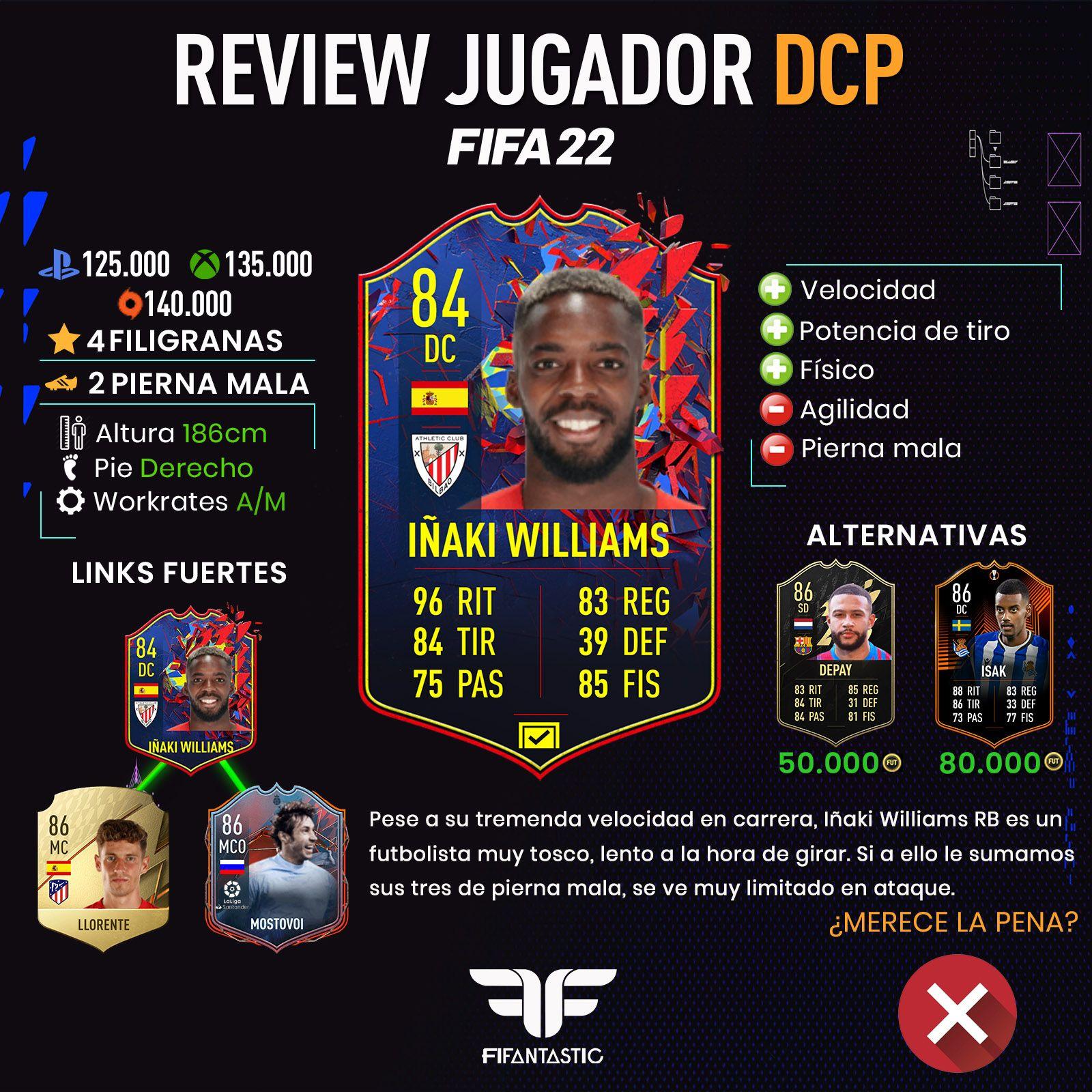 Iñaki Williams Record Breaker en FIFA 22 Ultimate Team