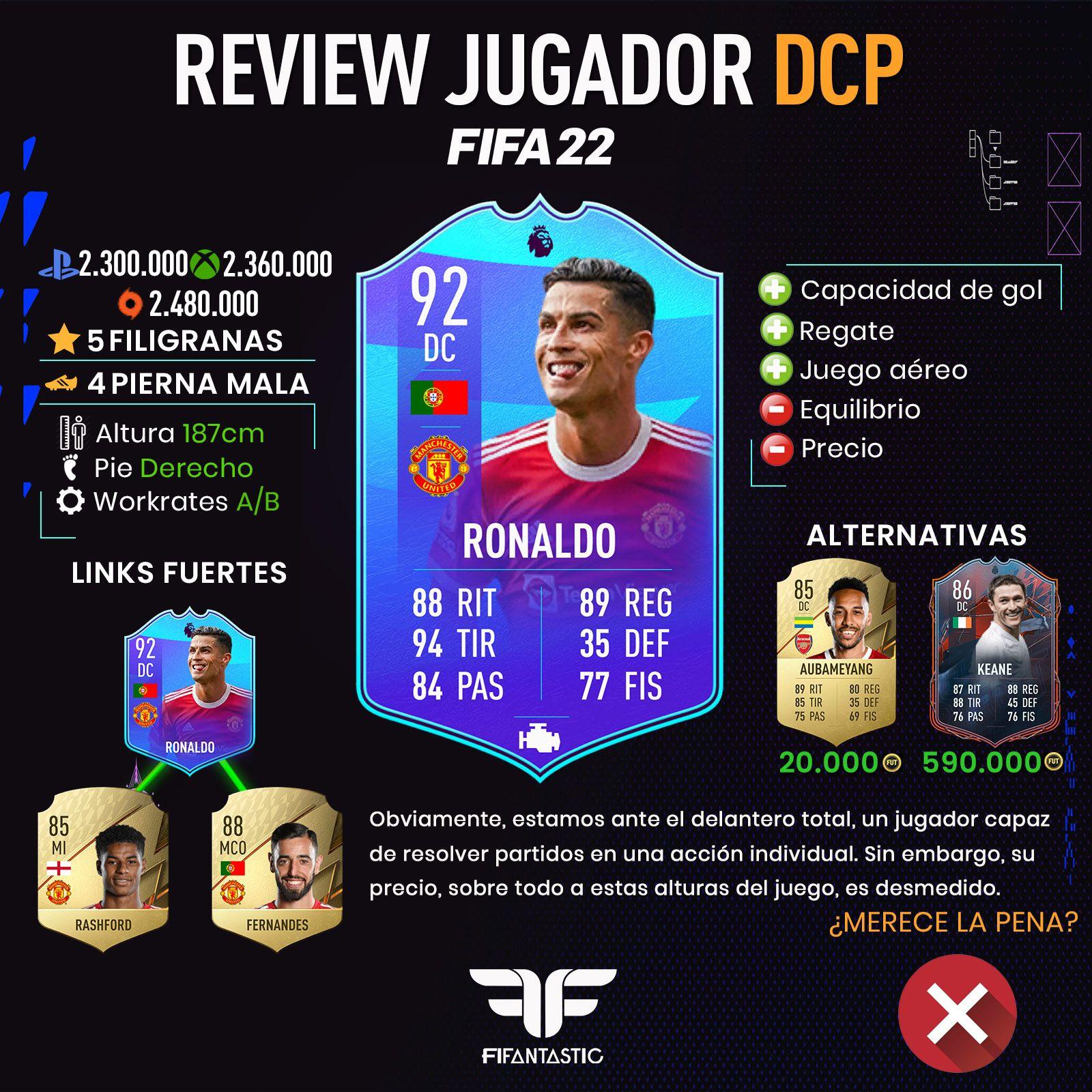 Cristiano Ronaldo POTM en FIFA 22 Ultimate Team