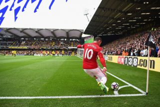 Protegido: FIFA 22. Cómo marcar gol en los saques de esquina